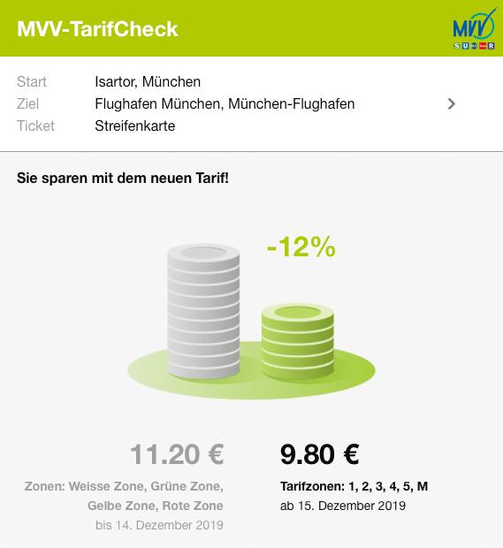 Münchner Verkehrs Und Tarifverbund Mvv